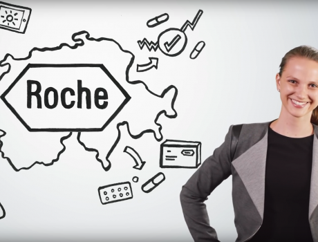 Roche Pharma Schweiz Image-Video