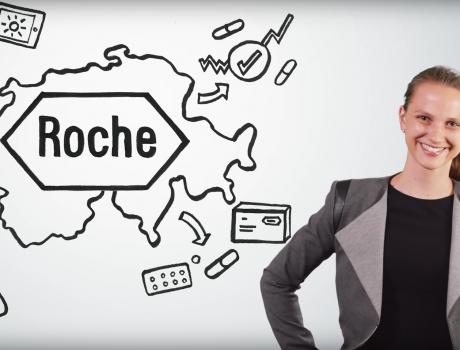 Roche Pharma Schweiz Image-Video